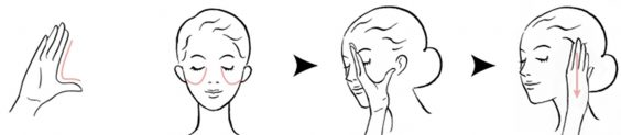 An information diagram illustrating face massage techniques